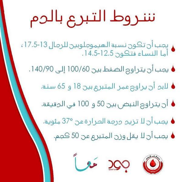 مخزن حول روح شروط التبرع بالدم للرجال Virelaine Org