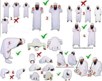 كيفيه الصلاه الصحيحة بالصور خطوات الصلاة المعلومة