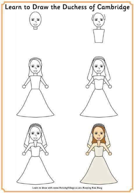 إزاي تتعلم الرسم خطوة بخطوة للأطفال والمبتدئين المعلومة